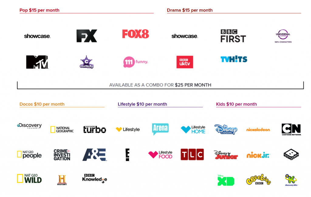 Foxtel Now 1 1024x647 Everything You Need To Know About Foxtel Now
