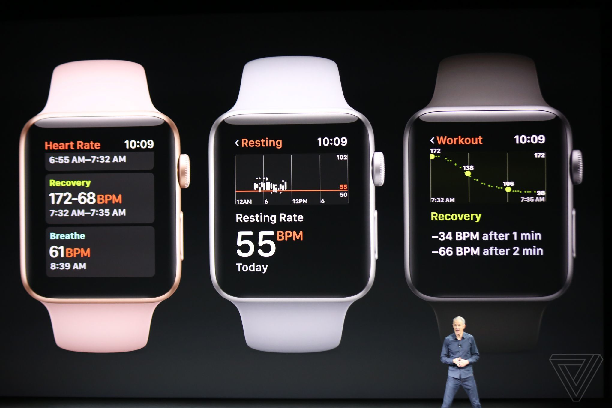 Apple Watch3 New Apple Series 3 Watch Slammed Apple Issue Statement