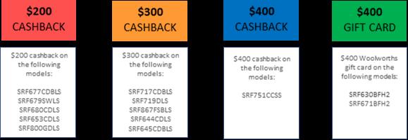 Samsung Cashback Samsung Offers Cash Back On French Door Fridges