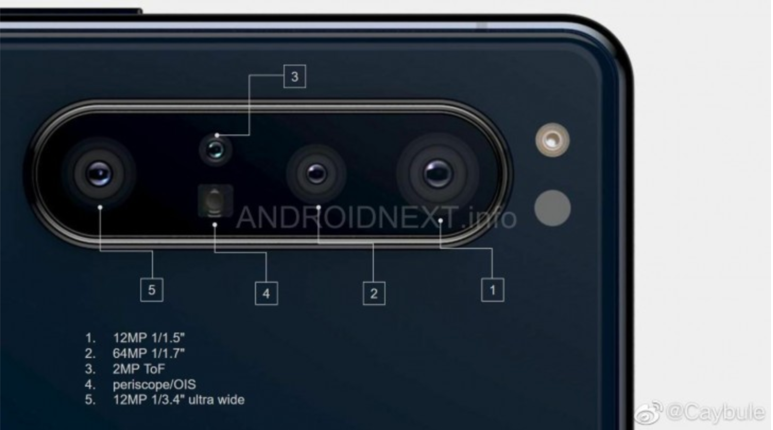 Screen Shot 2020 02 26 at 10.37.06 am Roundup: All We Know About Sony Xperia Flagship Range
