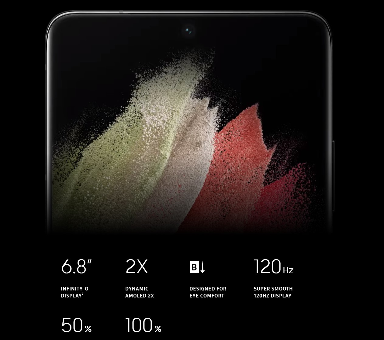 Black Hero Samsung S21 V3 REVIEW: Samsung Galaxy S21 Ultra A New Apple Slayer